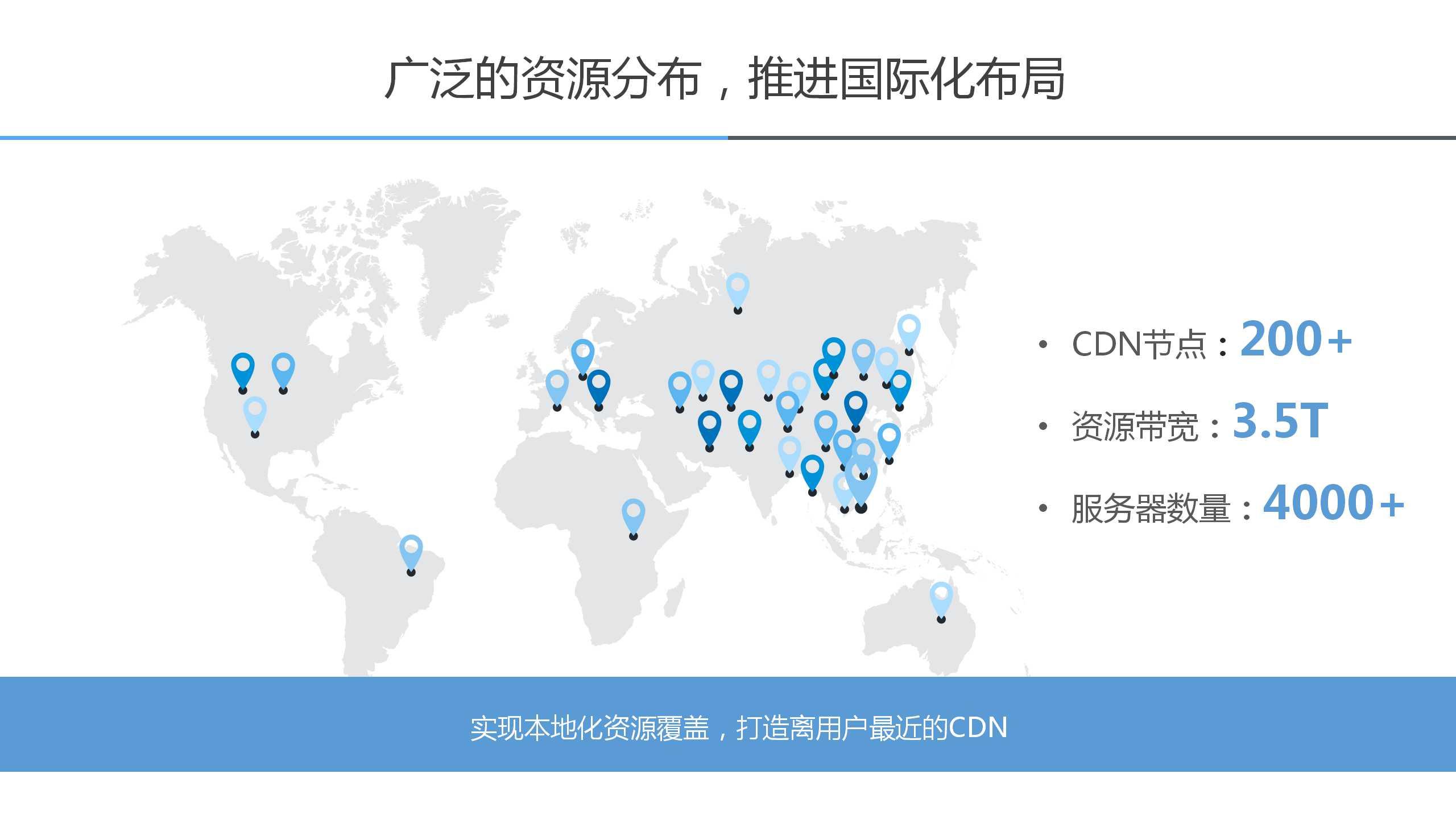 又拍云CDN-产品介绍 (1).jpg