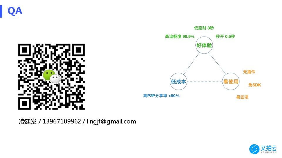 https://opentalk-blog.b0.upaiyun.com/prod/2018-06-12/9b12a204325fdb1d9eecddd6d3a5c0e6