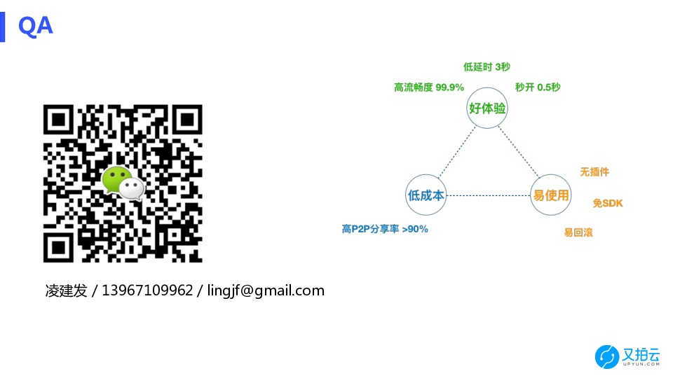 https://opentalk-blog.b0.upaiyun.com/prod/2018-06-24/0056217cf1376328e67171f056628323