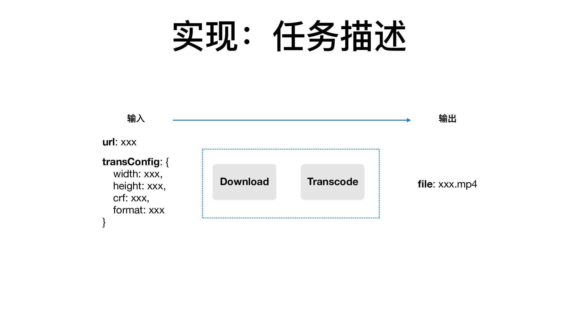https://opentalk-blog.b0.upaiyun.com/prod/2018-07-28/7097ab020720f4a9cc95343ea3242730