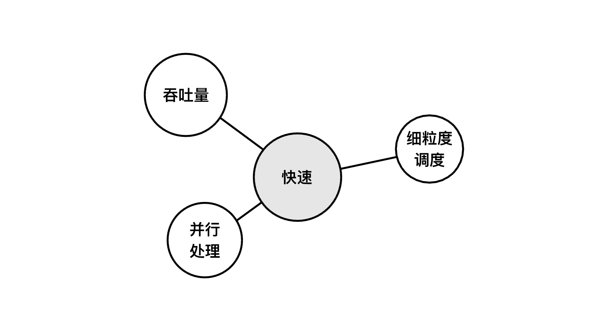 https://opentalk-blog.b0.upaiyun.com/prod/2018-07-28/b325d6b352bd461b2b2b2d970d264cfa