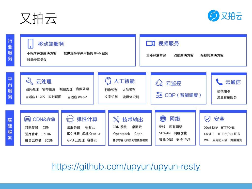 https://opentalk-blog.b0.upaiyun.com/prod/2019-03-25/cba1a6693c7fc745488bd51b3dbed220