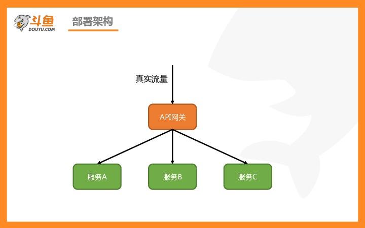https://opentalk-blog.b0.upaiyun.com/prod/2019-05-13/fe1135bf8a67b27fcfe359b506ce6a1d