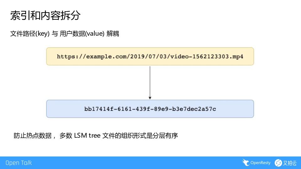 https://opentalk-blog.b0.upaiyun.com/prod/2019-07-07/ce837d336cfbe80dee6d2e776f3b1841