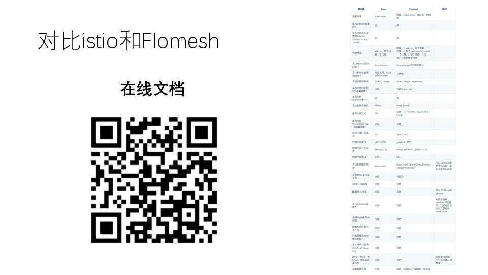 https://opentalk-blog.b0.upaiyun.com/prod/2019-10-28/c4cf173741d59f1b86bfbcba909130ae