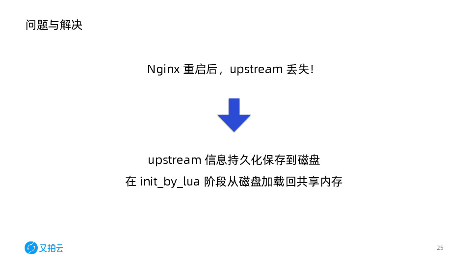 https://opentalk-blog.b0.upaiyun.com/prod/2019-12-14/aaf54e8aadbfde78fa646d43d1a44fc4