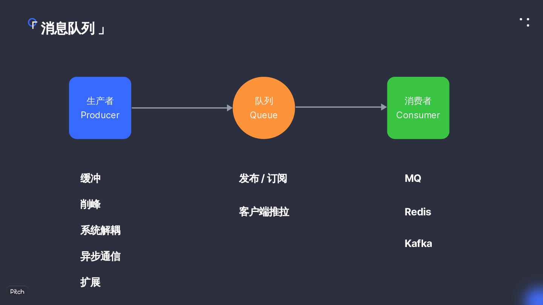 https://opentalk-blog.b0.upaiyun.com/prod/2021-07-29/4f24c0cc7d85f0d8cfd0a4237d0f94d3