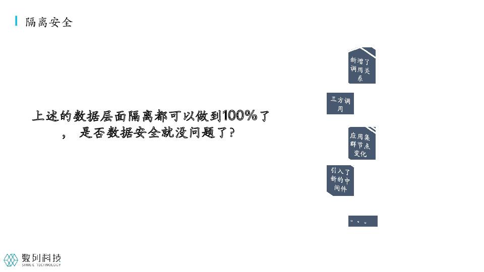 https://opentalk-blog.b0.upaiyun.com/prod/2021-07-29/c3f20c187af5c0fecbcdbc8f080b09d5